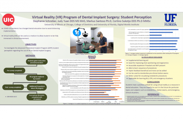 Stephanie Schreiber: Virtual Reality (VR) Program of Dental Implant Surgery: Student Perception